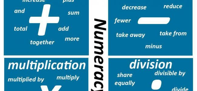 numeracy-english-vocabulary