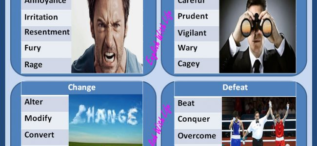 other-ways-to-say-anger-cautious-change-defeat