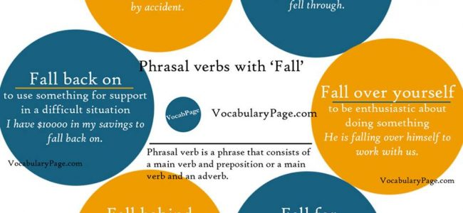 phrasal-verbs-with-fall