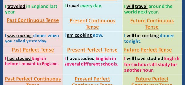 verb-tenses-revision