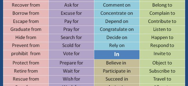 verbs-and-prepositions-from-for-on-in-to
