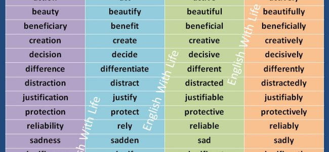 nouns-verbs-adjectives-and-adverbs