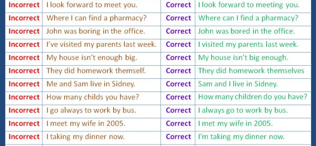 some-of-the-most-common-english-mistakes-made-by-esl-students