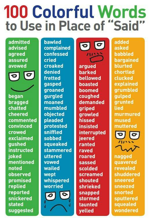 100 Colorful Words to Use in Place of SAID