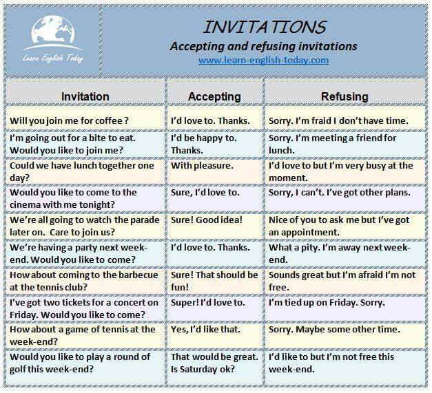Accepting and Refusing Invitations | Vocabulary Home