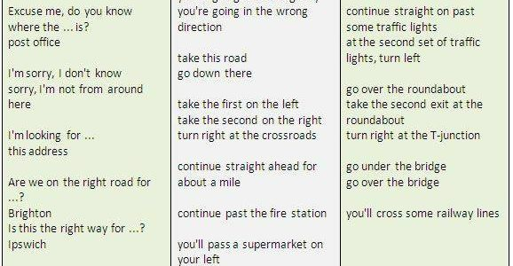 Asking and Giving Direction Examples