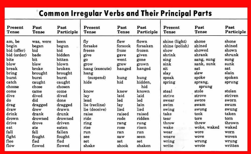important irregular verbs 03-09-2017 begin - began - begunthe app contains all important english irregular verbs (more than 200 verbs overall) and their conjugation please choose the learning method that suits you the best learn by spelling three verb forms: an infinitive, a past simple tense, and a past participle guess the verb from its definition learn verbs.