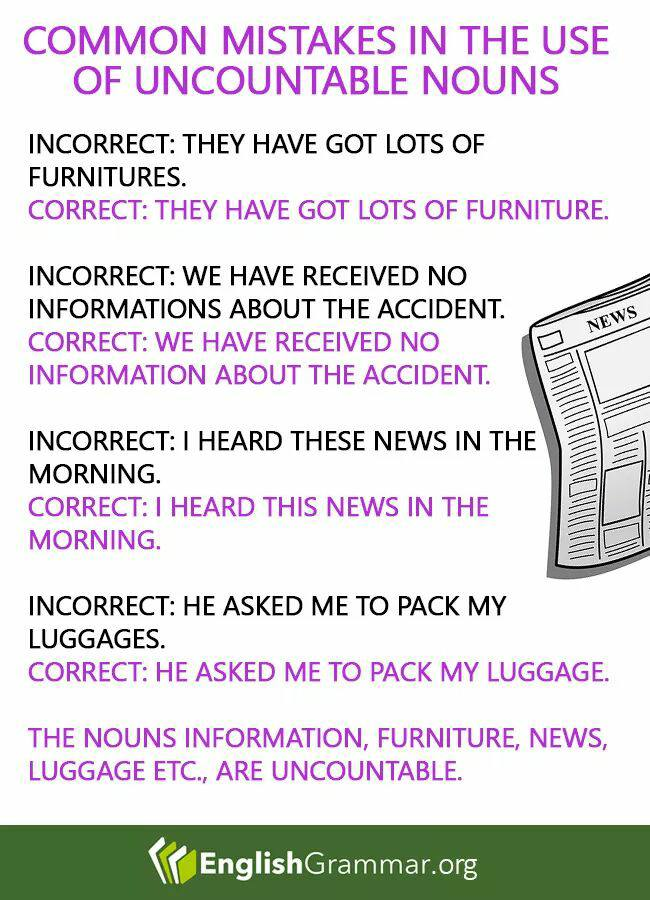 Common Mistakes in The Use of Uncountable Nouns