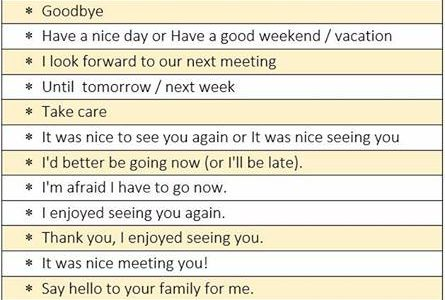 Common Ways of Saying GOOD BYE in English
