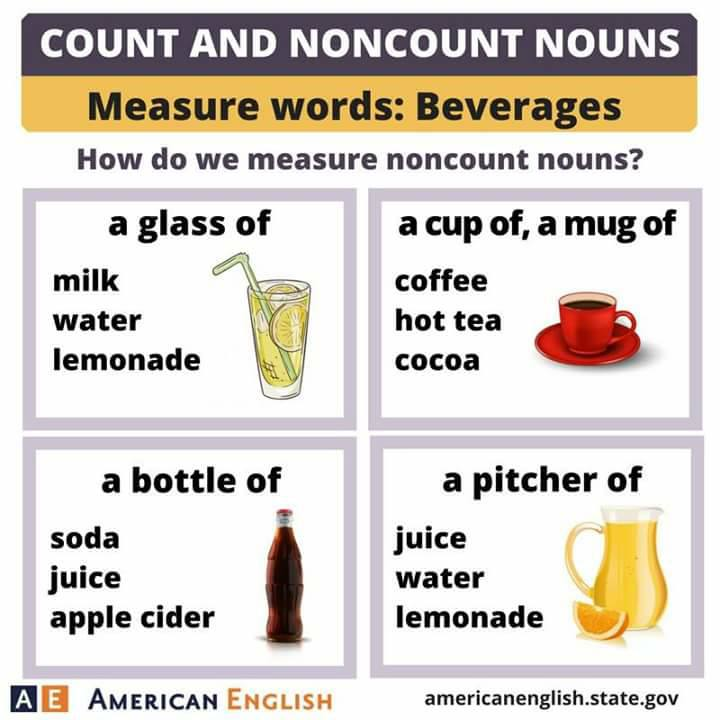 Count And Noncount Nouns Vocabulary Home