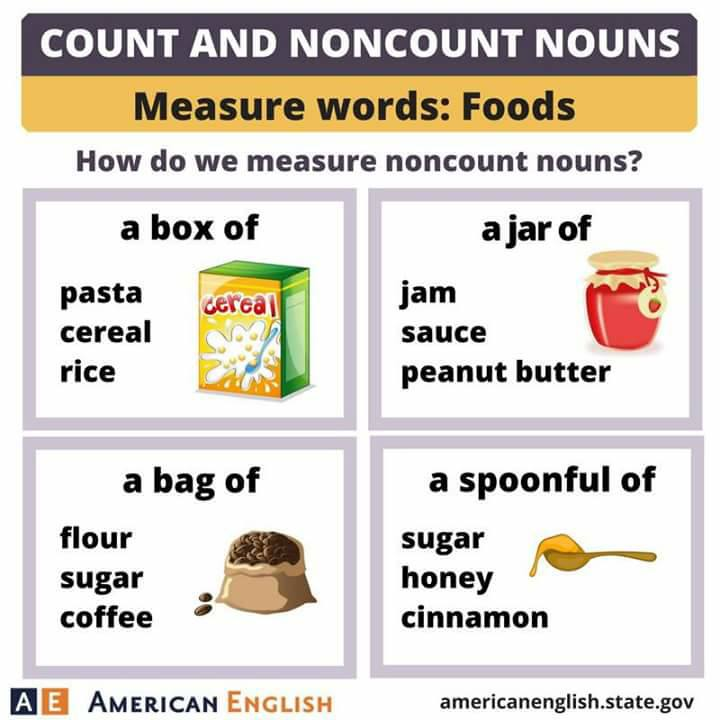 Count and Noncount Nouns | Vocabulary Home