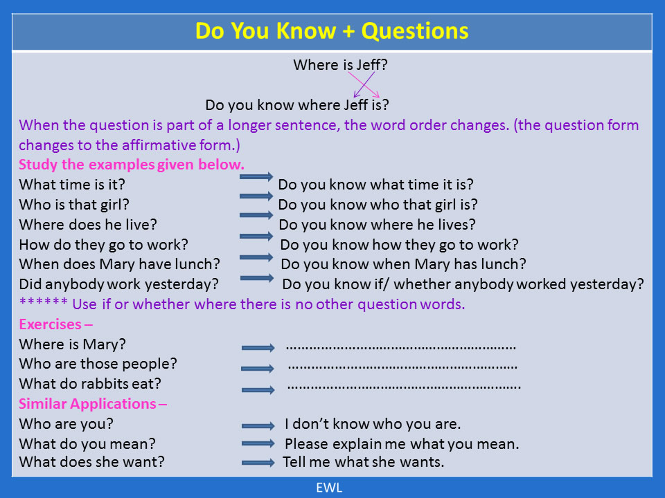 Do you Know + Questions
