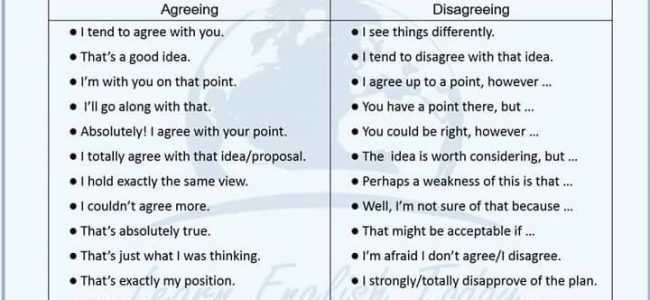 Expressing Opinions - Agreeing and Disagreeing