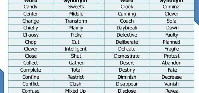 english synonym word list | Vocabulary Home