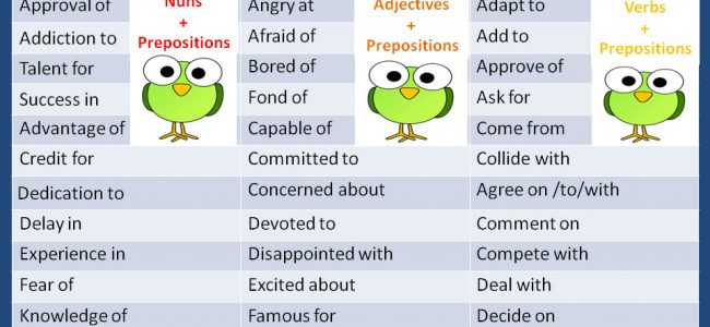 Nouns, Adjectives, Verbs + Prepositions
