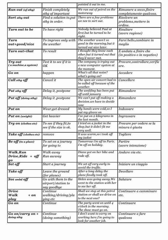 Study room synonyms