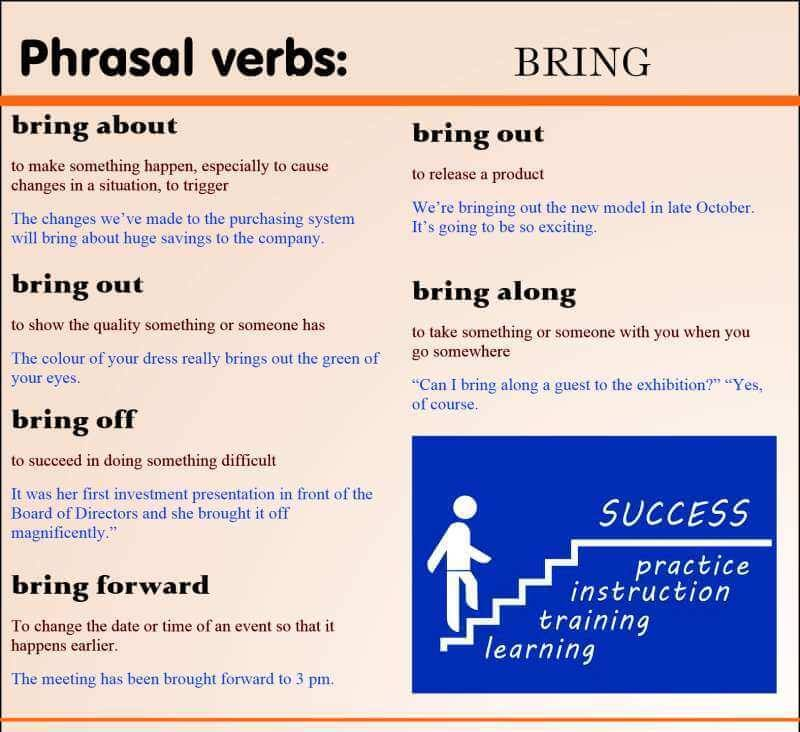 Phrasal Verbs with BRING-2