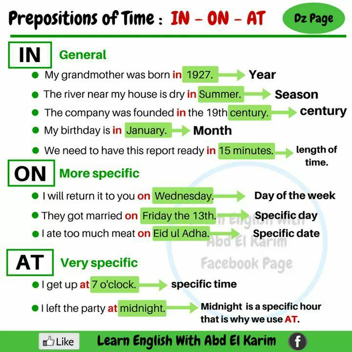 Prepositions of Time - In, On, At