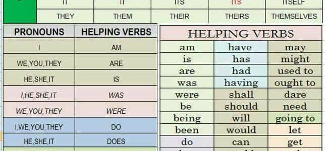 Pronouns in English