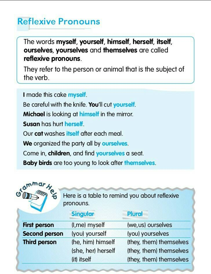 Reflexive Pronouns, Definition and Examples - English ... |Reflective Pronoun