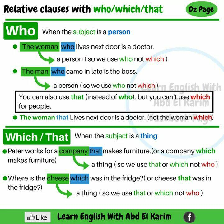Relative Clauses with Who, Which, That