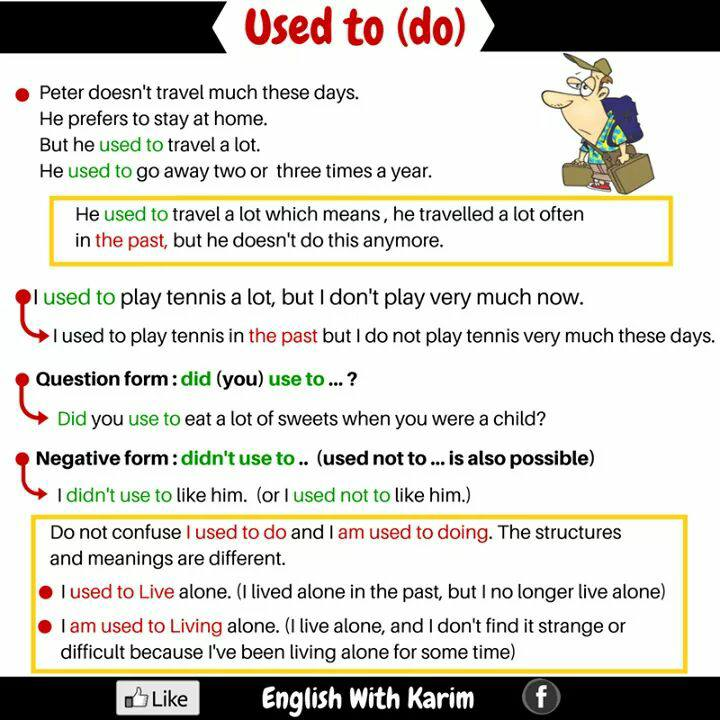 Used to (do) - English Grammar