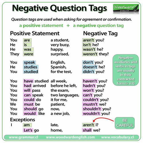 negative-question-tags