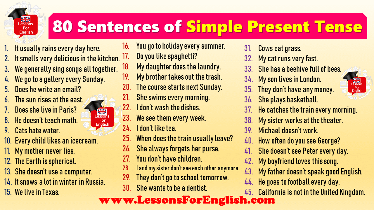 80 Sentences of Simple Present Tense