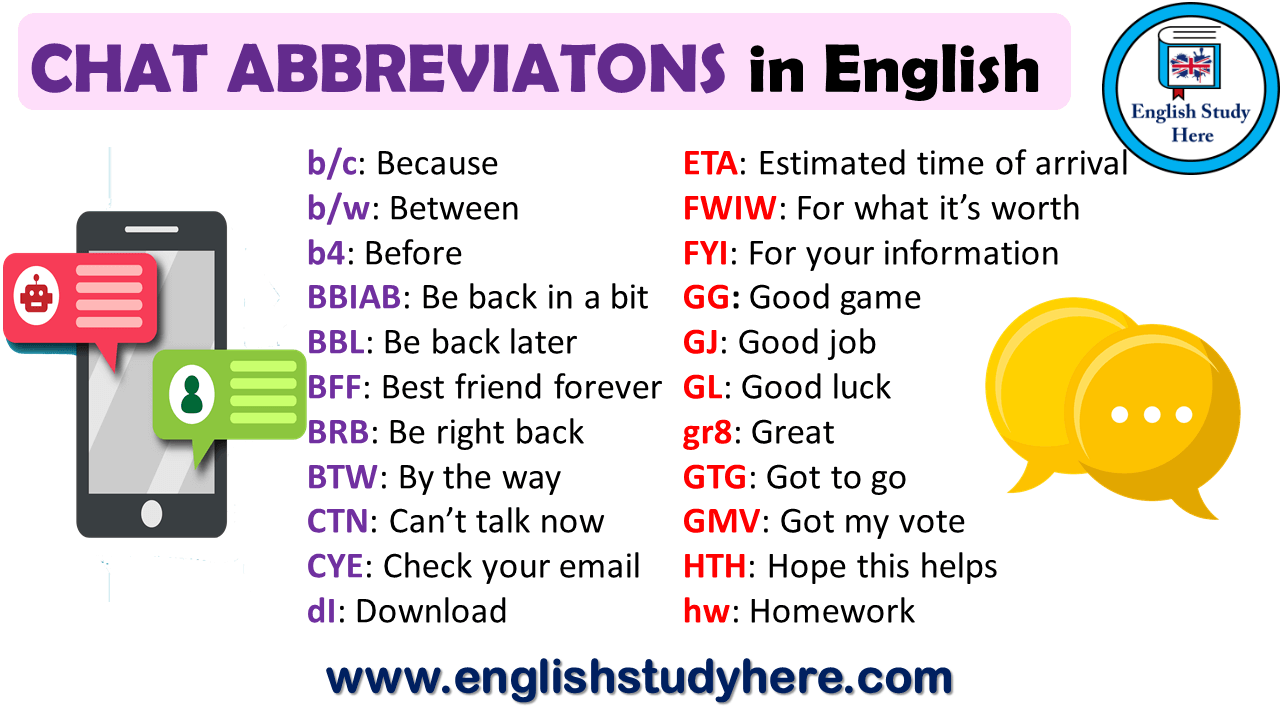 CHAT ABBREVIATONS in English