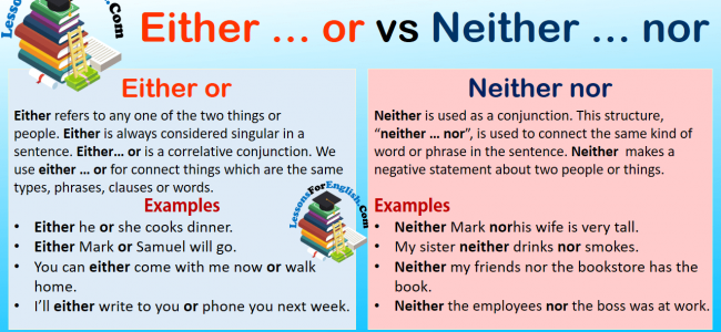 Using Either … or vs Neither … nor in English